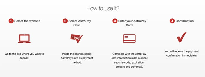 AstroPay how to