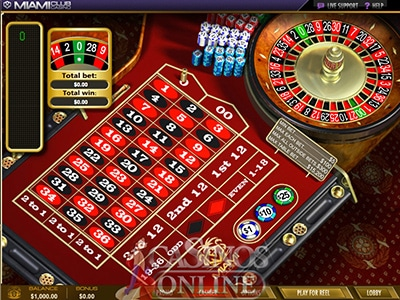 No Deposit Casino Bonuses table