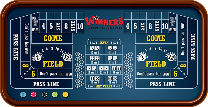Rules to craps game